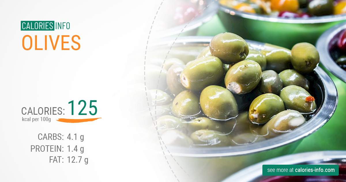 Olives - caloies, wieght