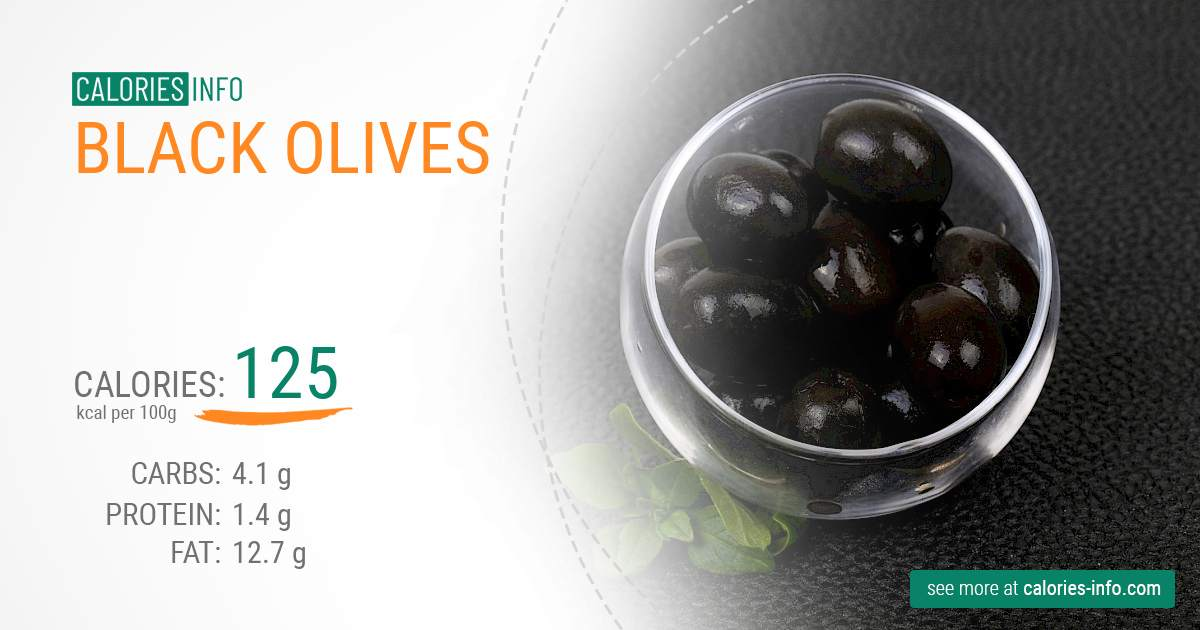 Black olives - caloies, wieght