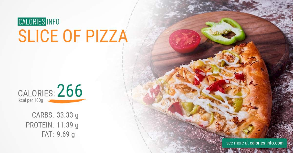 Slice of Pizza - caloies, wieght