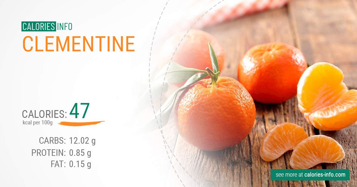 Clementine - caloies, wieght