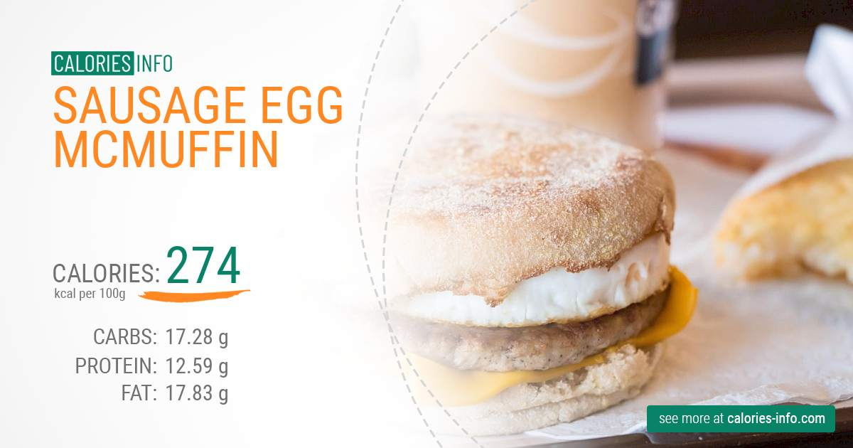 Sausage Egg McMuffin - caloies, wieght