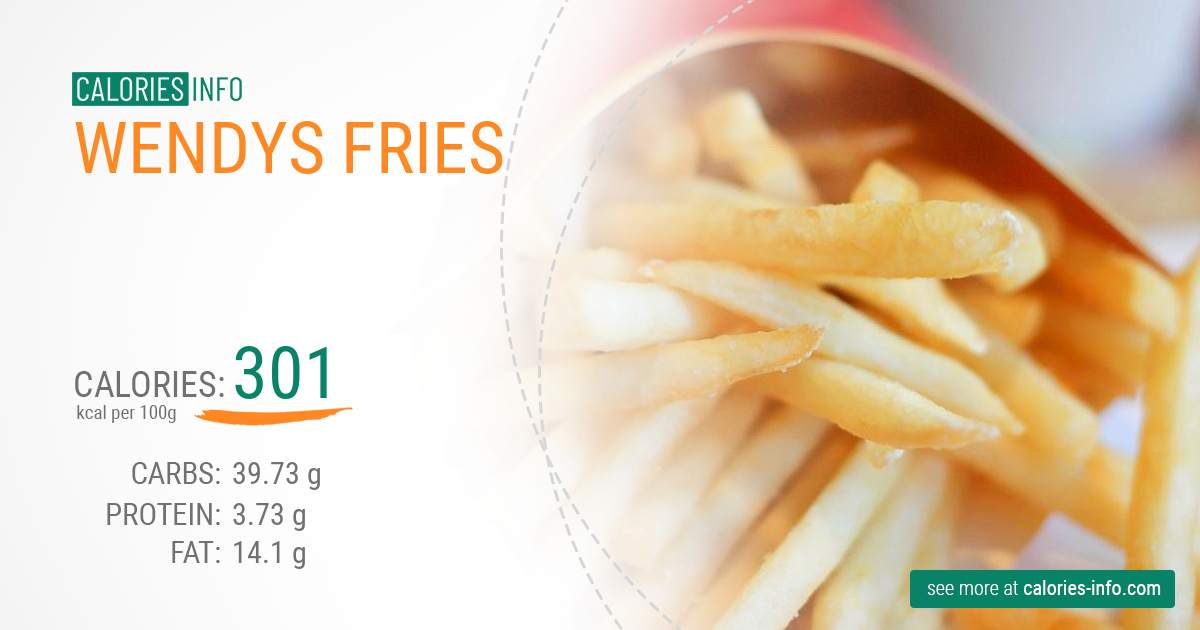 Wendys fries - caloies, wieght