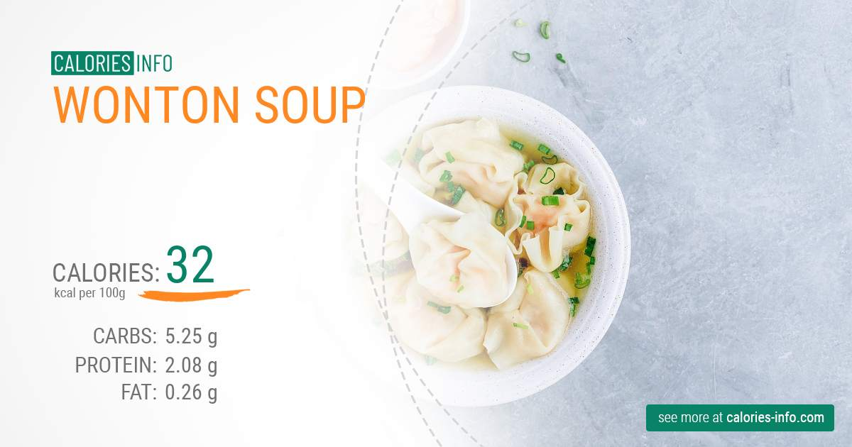 Wonton soup - caloies, wieght