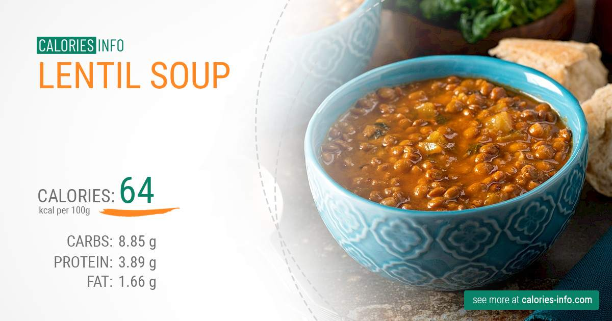 Lentil soup - caloies, wieght