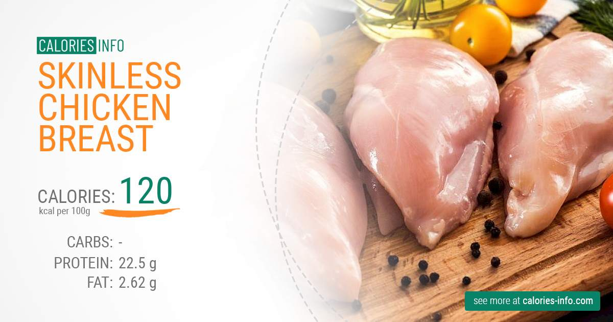 Skinless chicken breast - caloies, wieght