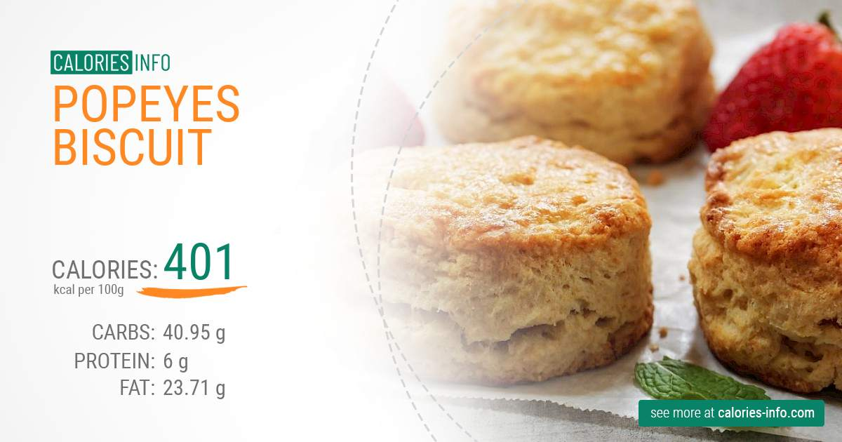 Popeyes biscuit - caloies, wieght