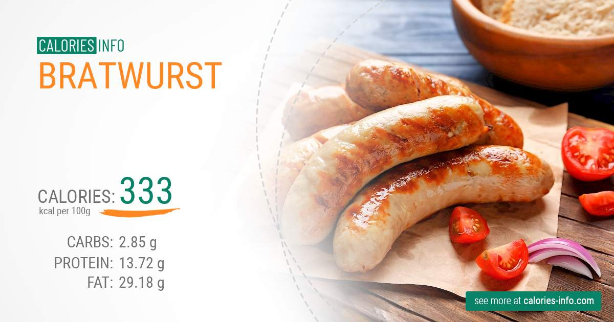Bratwurst - caloies, wieght