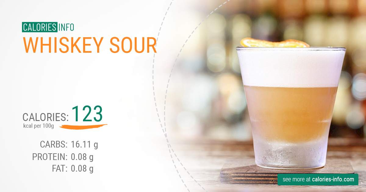 Whiskey sour - caloies, wieght