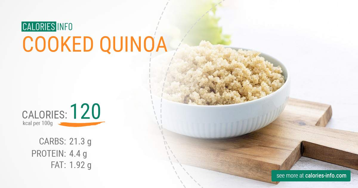 Cooked quinoa - caloies, wieght