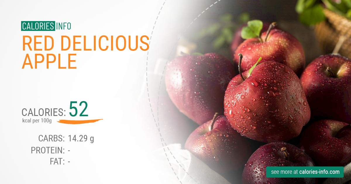 Red delicious apple - caloies, wieght