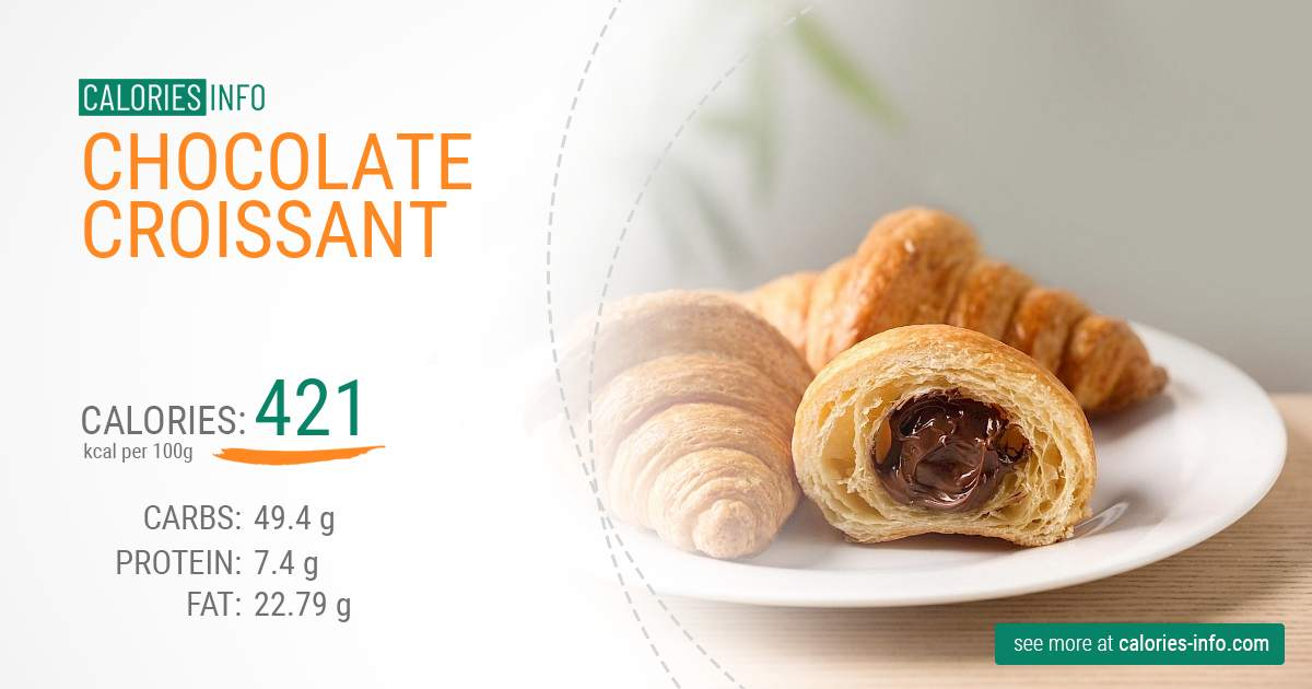 Chocolate croissant - caloies, wieght