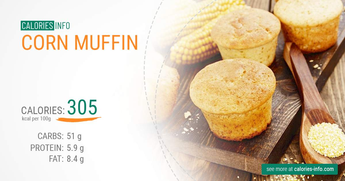 Corn muffin - caloies, wieght
