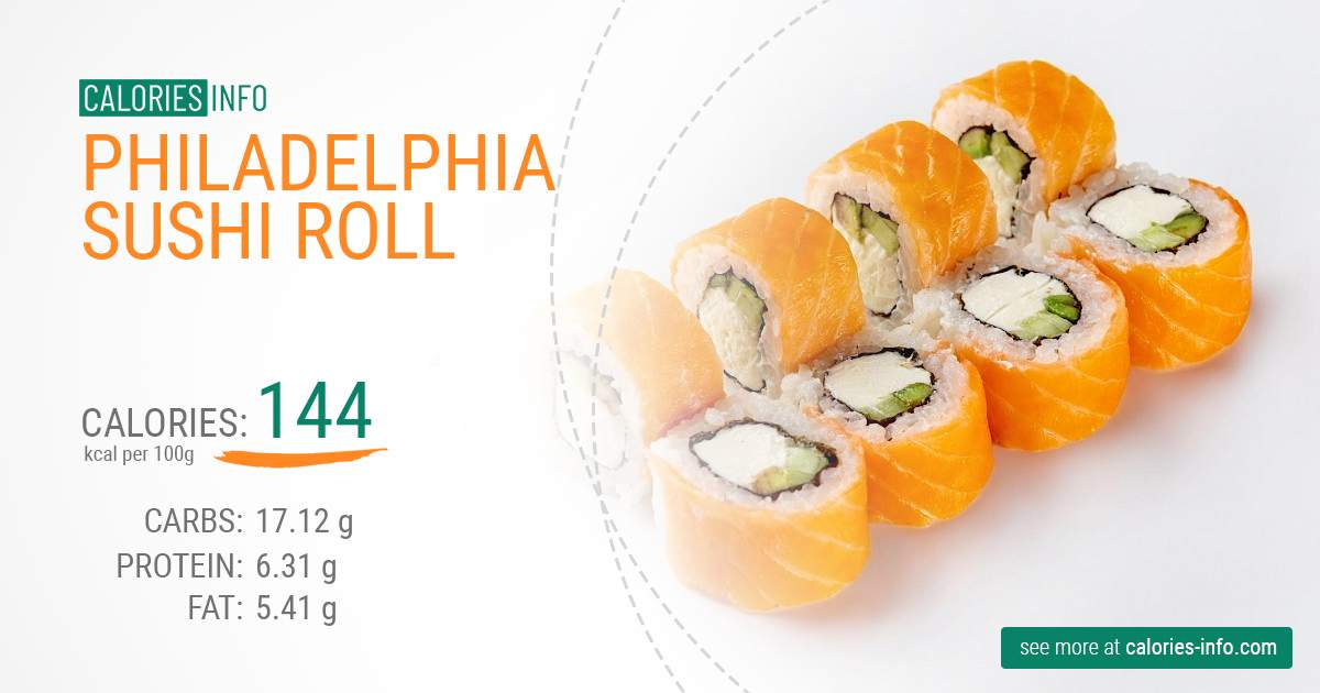 Philadelphia sushi roll - caloies, wieght