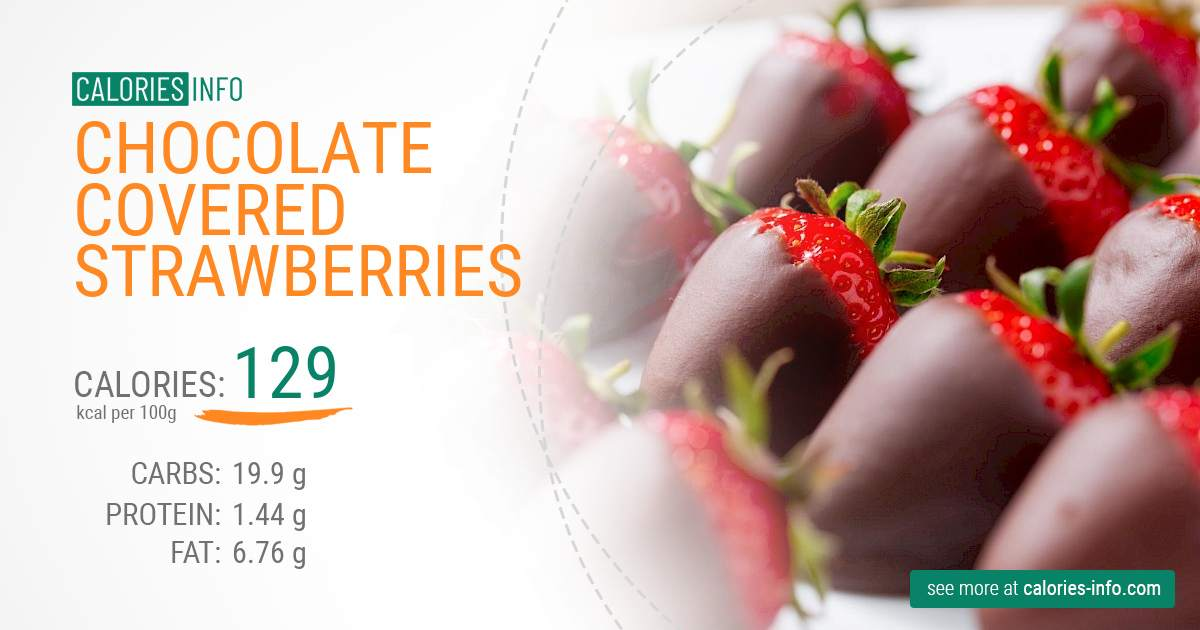 Chocolate covered strawberries - caloies, wieght