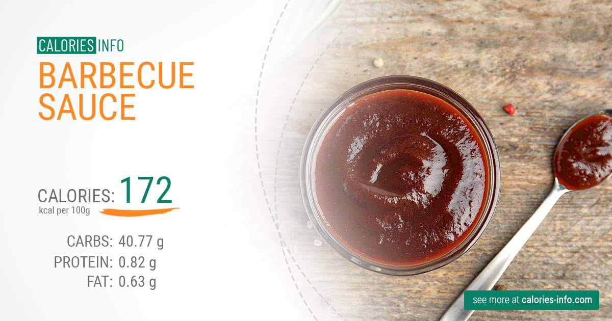 Barbecue sauce - caloies, wieght