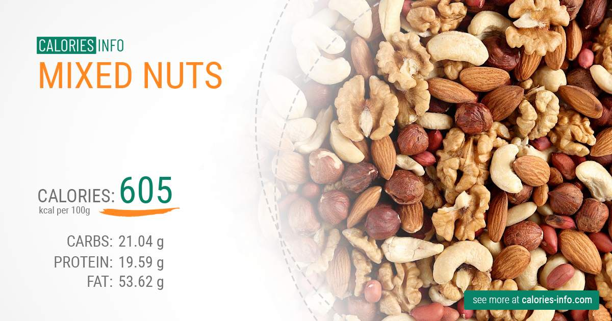 Mixed nuts - caloies, wieght