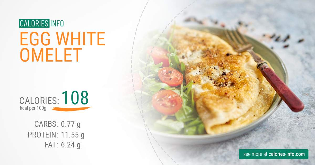 Egg white omelet - caloies, wieght
