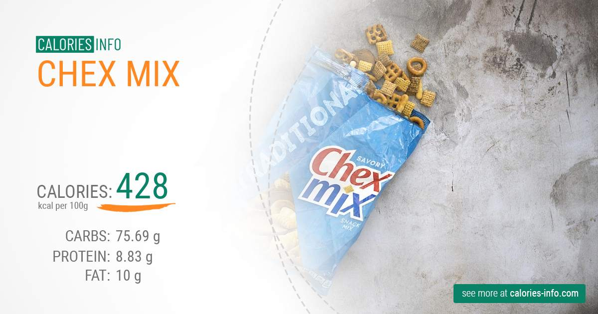 Chex Mix - caloies, wieght