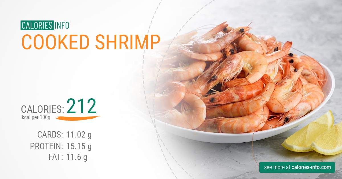 Cooked shrimp - caloies, wieght