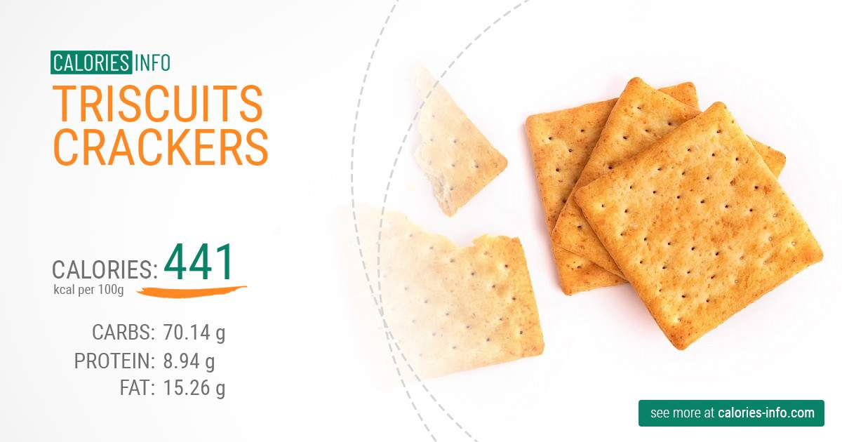 Triscuits crackers - caloies, wieght
