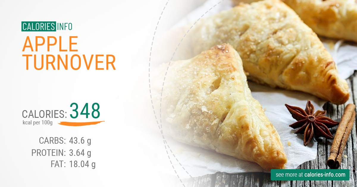Apple turnover - caloies, wieght
