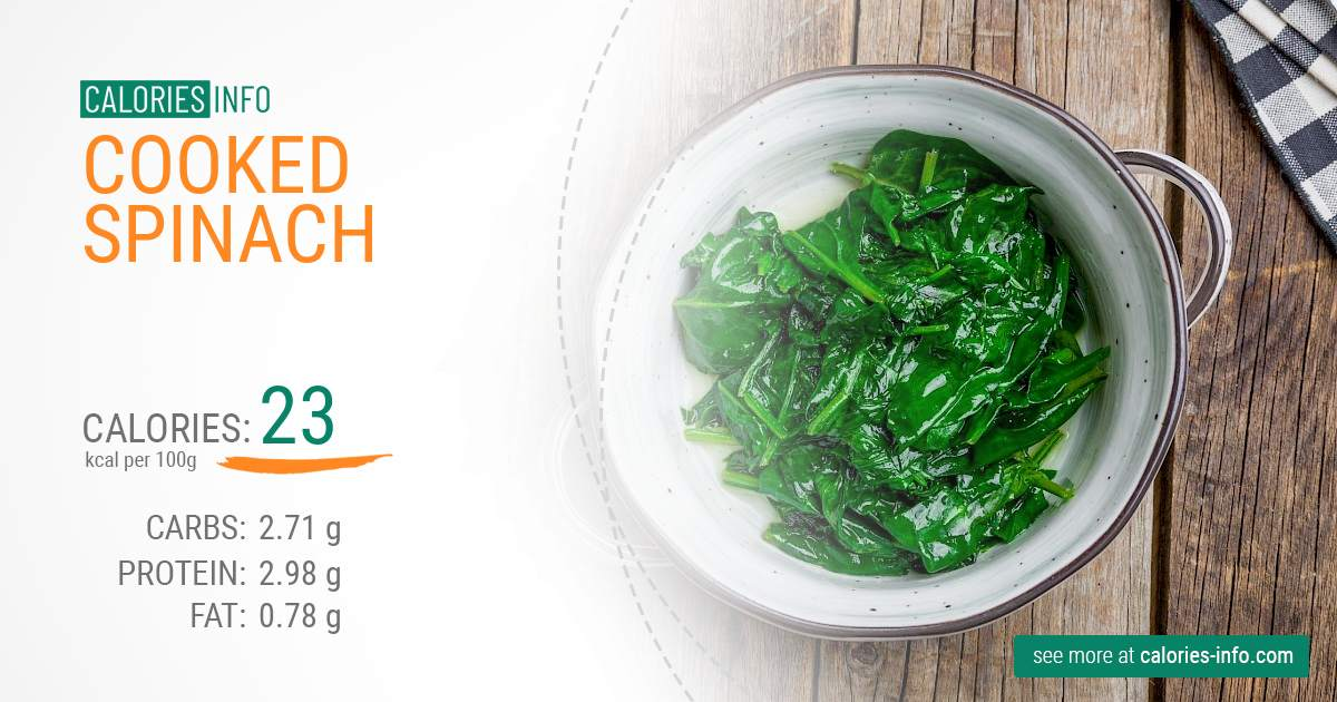 Cooked spinach - caloies, wieght
