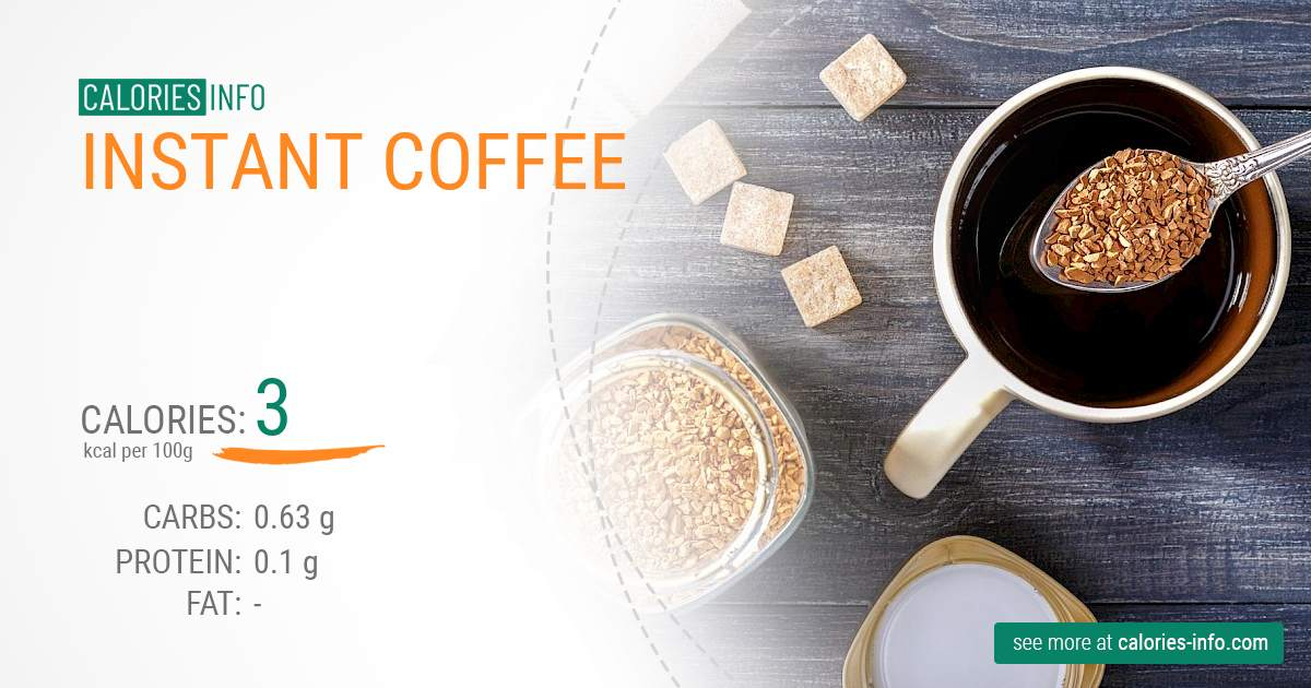 Instant coffee - caloies, wieght