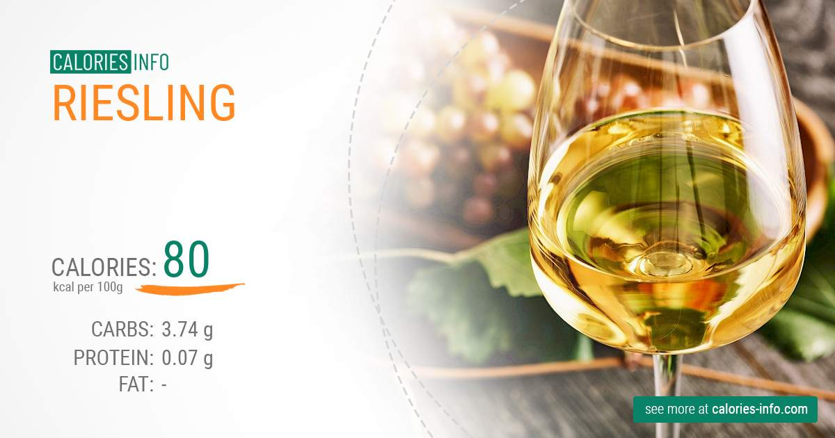 Riesling - caloies, wieght