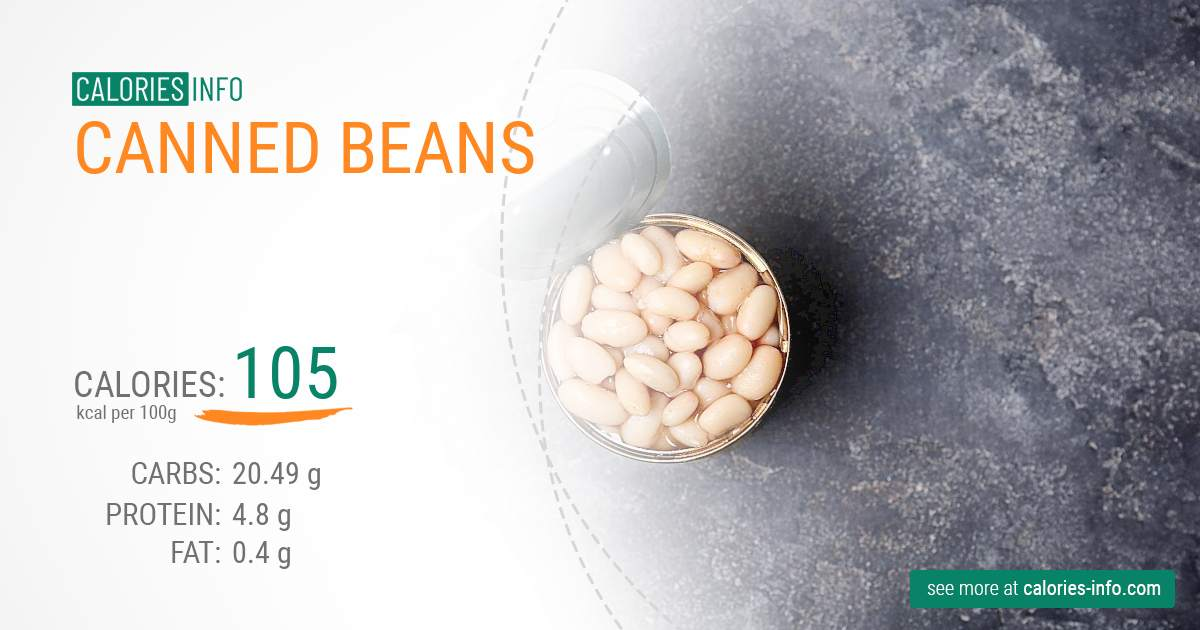 Canned beans - caloies, wieght