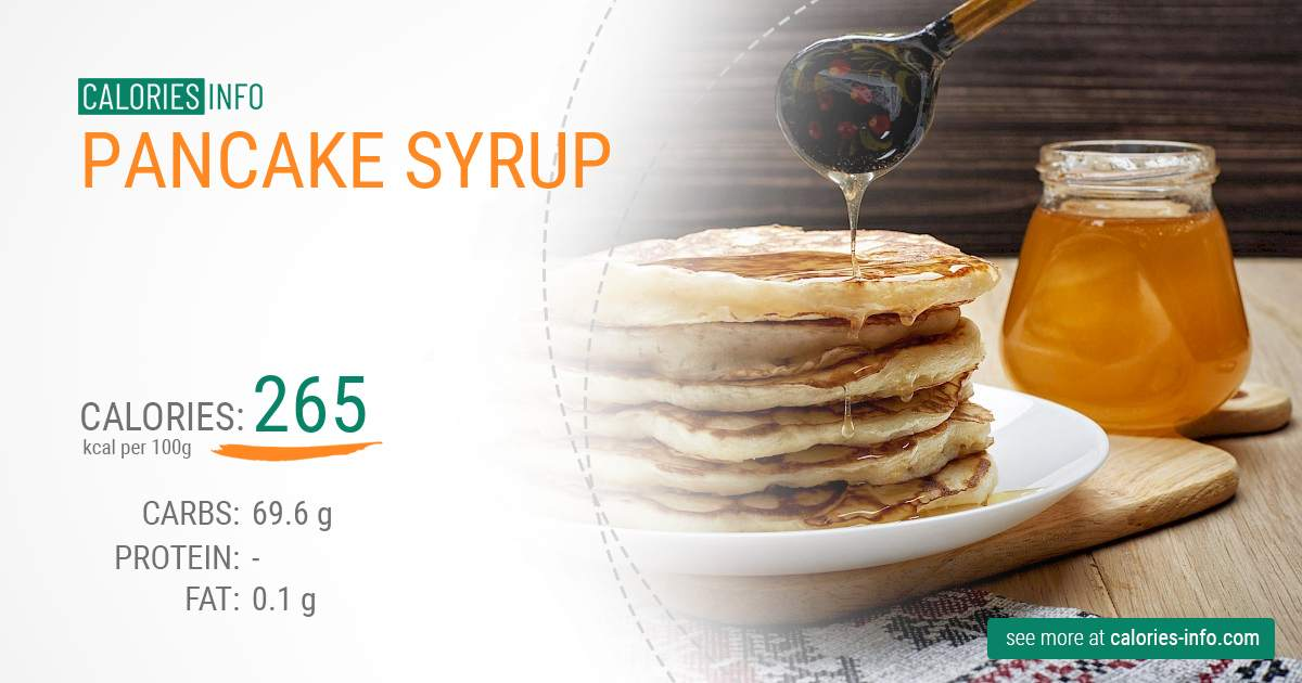 Pancake syrup - caloies, wieght