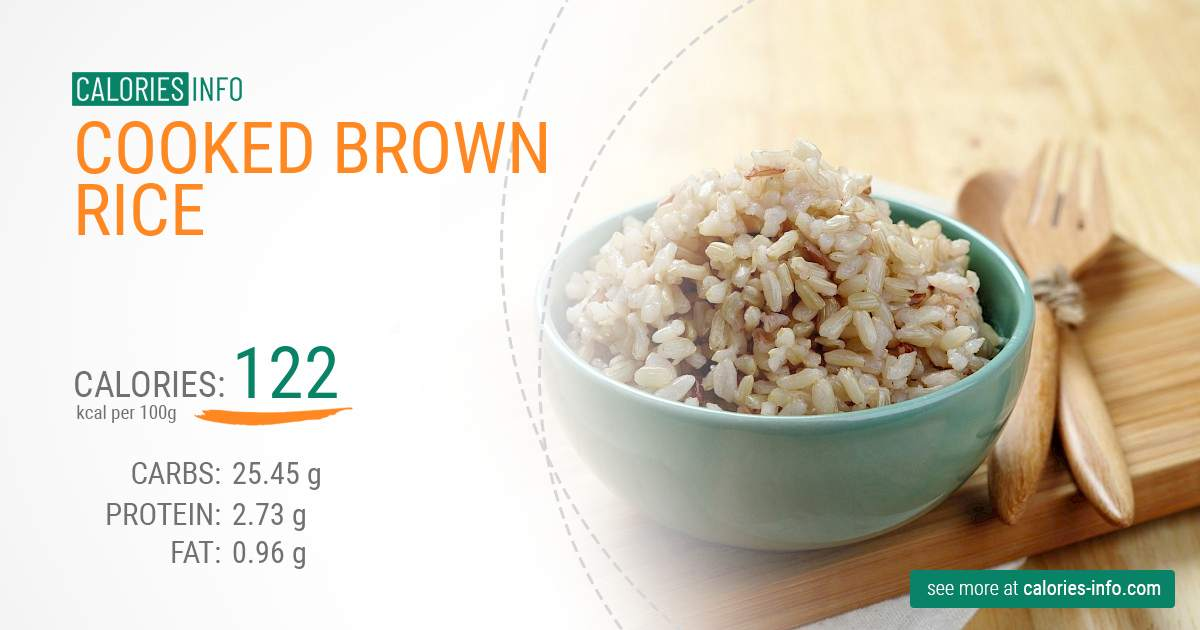 Cooked brown rice - caloies, wieght