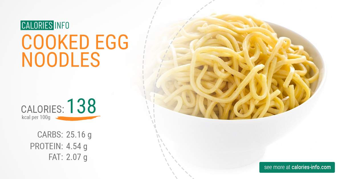 Cooked egg noodles - caloies, wieght