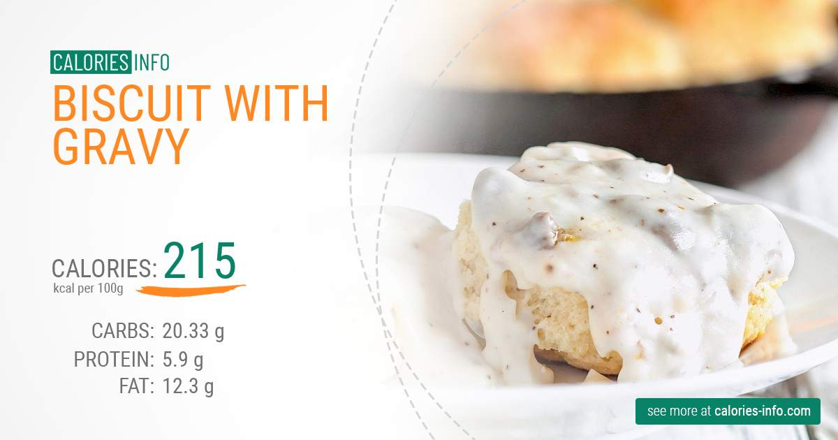Biscuit with gravy - caloies, wieght