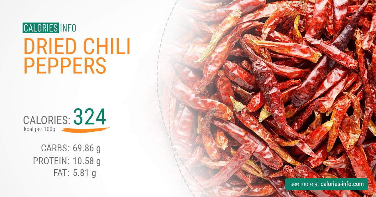 Dried chili peppers - caloies, wieght