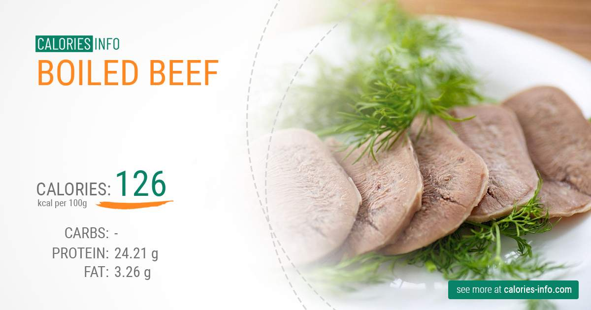 Boiled beef - caloies, wieght