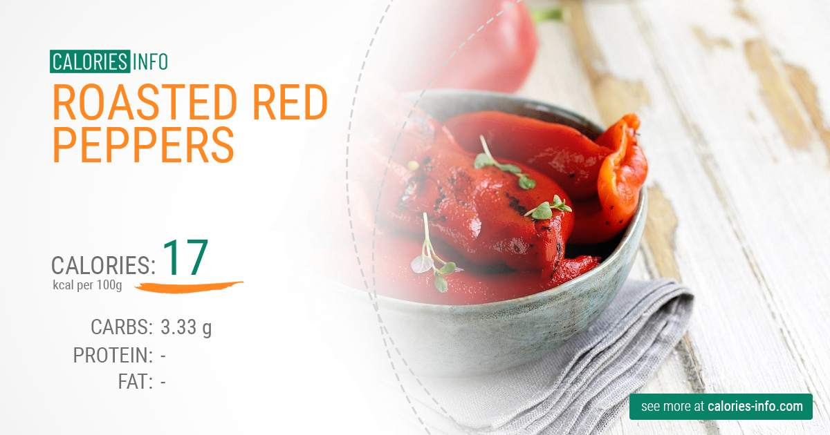 Roasted red peppers - caloies, wieght