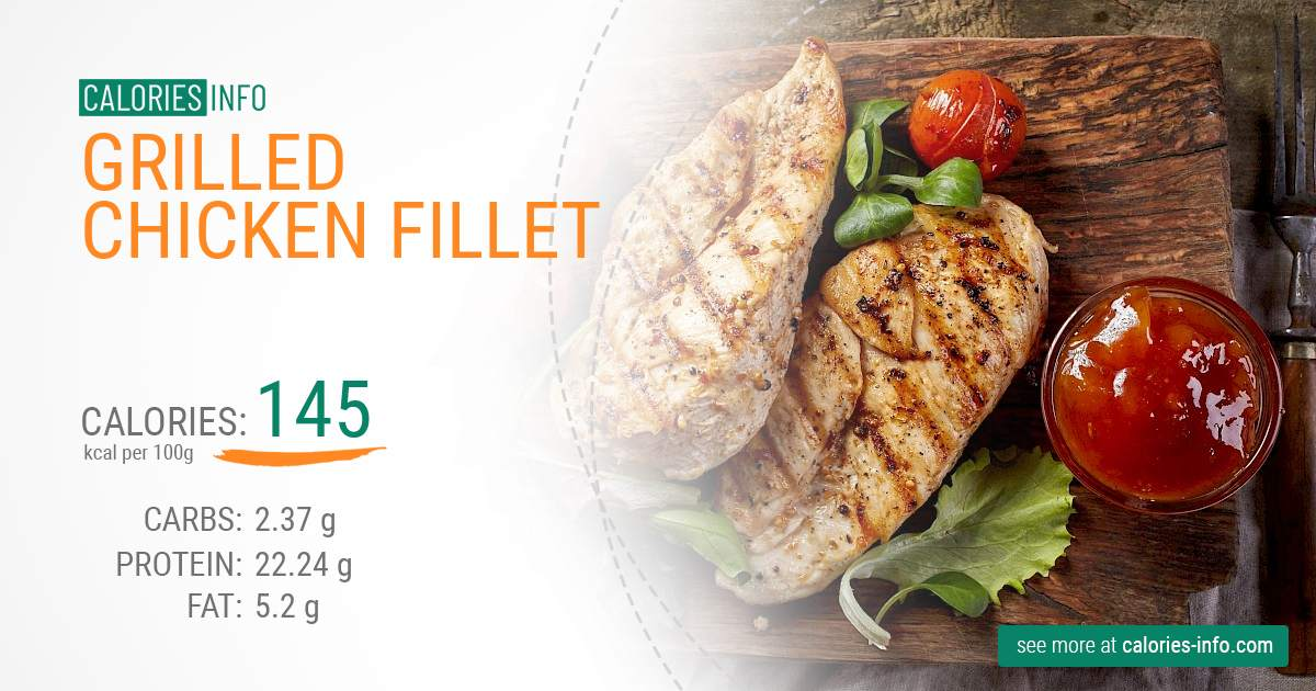 Grilled chicken fillet - caloies, wieght