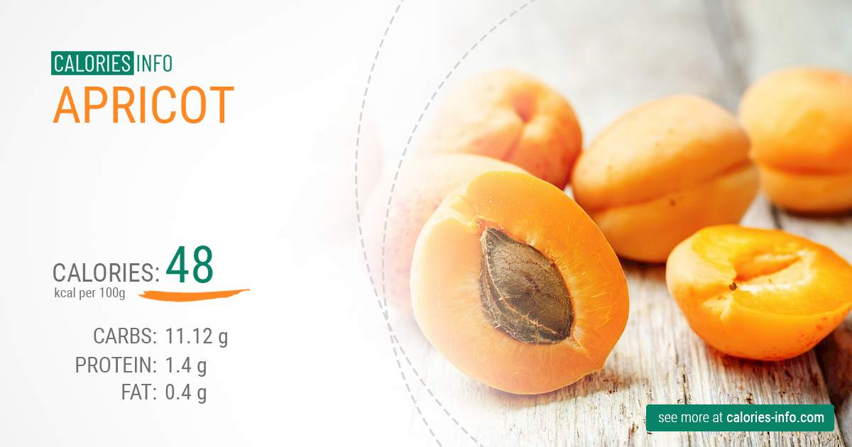 Apricot - caloies, wieght