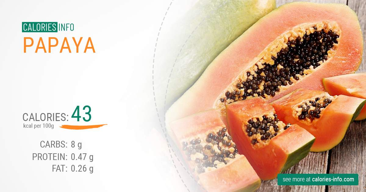 Papaya - caloies, wieght