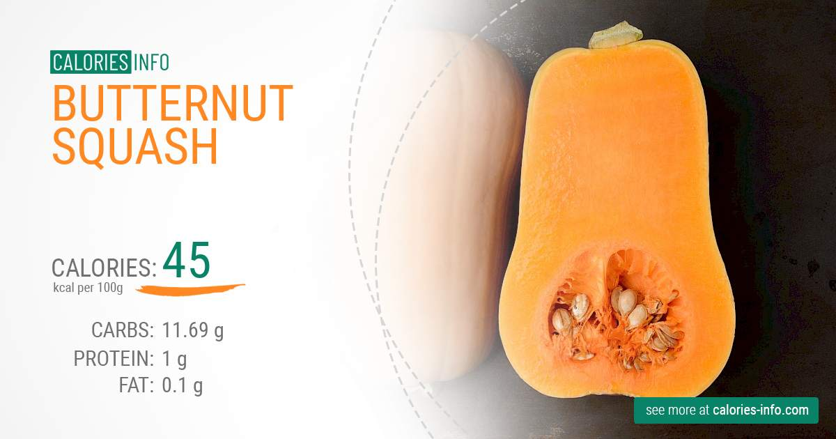 Butternut squash - caloies, wieght