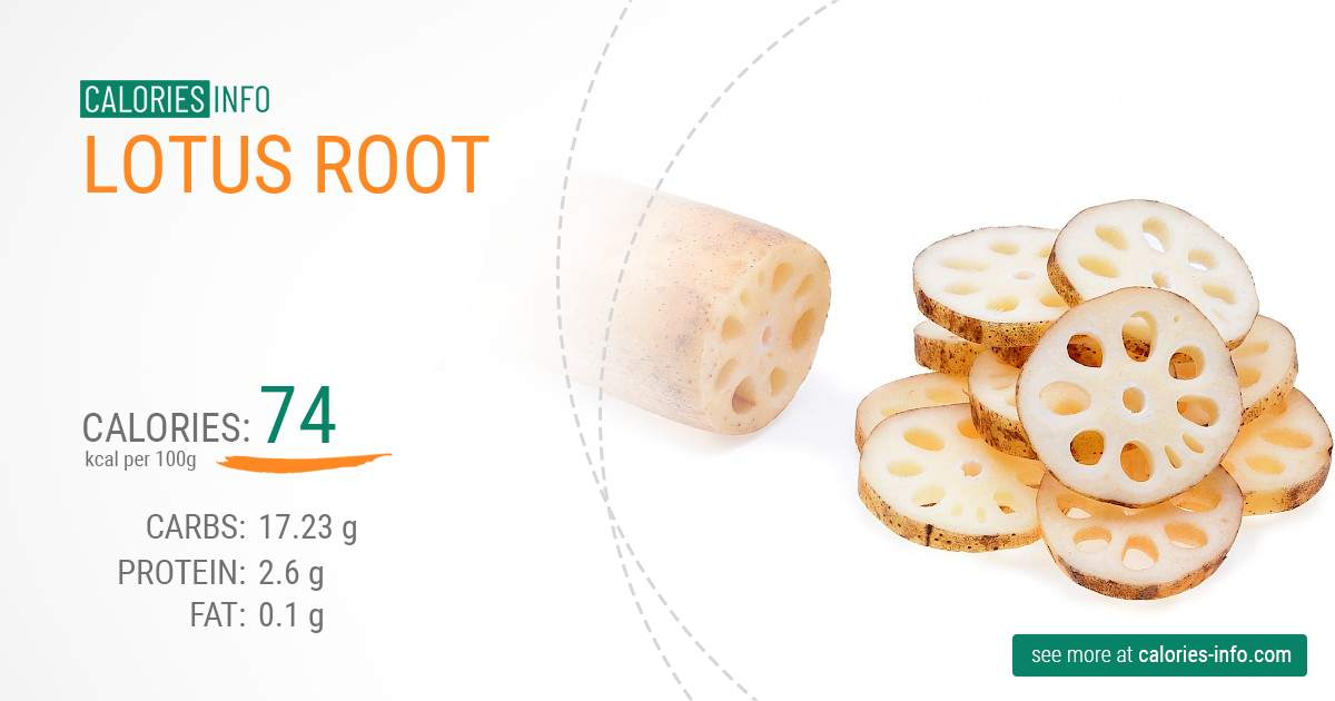 Lotus root - caloies, wieght