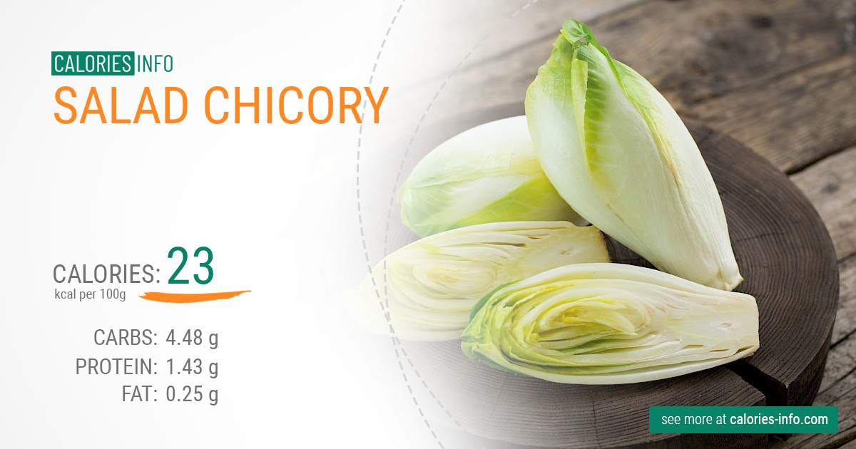 Salad chicory - caloies, wieght