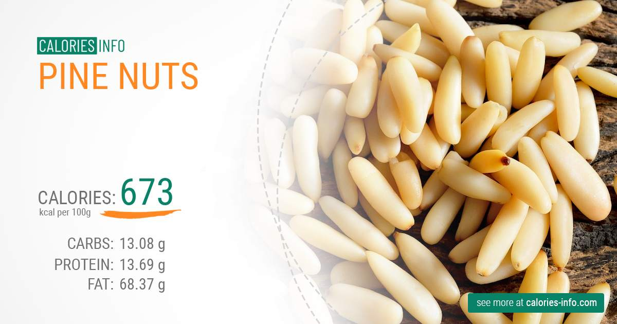 Pine nuts - caloies, wieght
