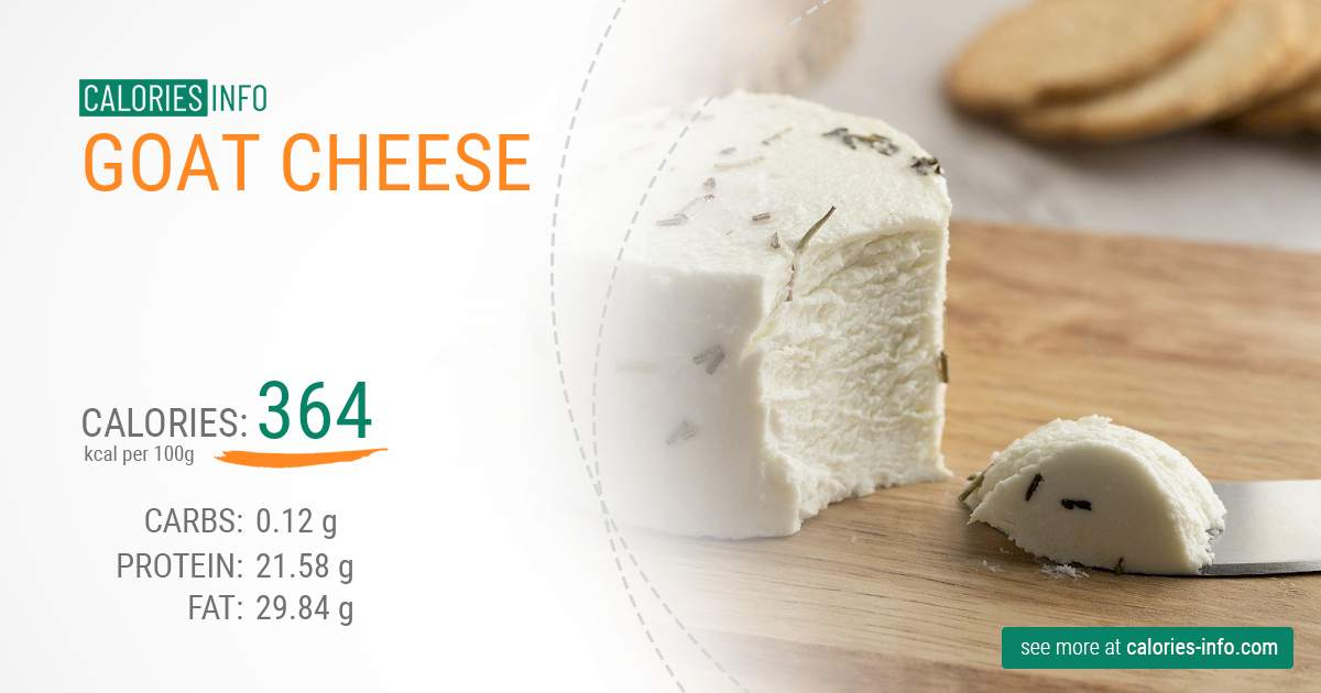 Goat cheese - caloies, wieght