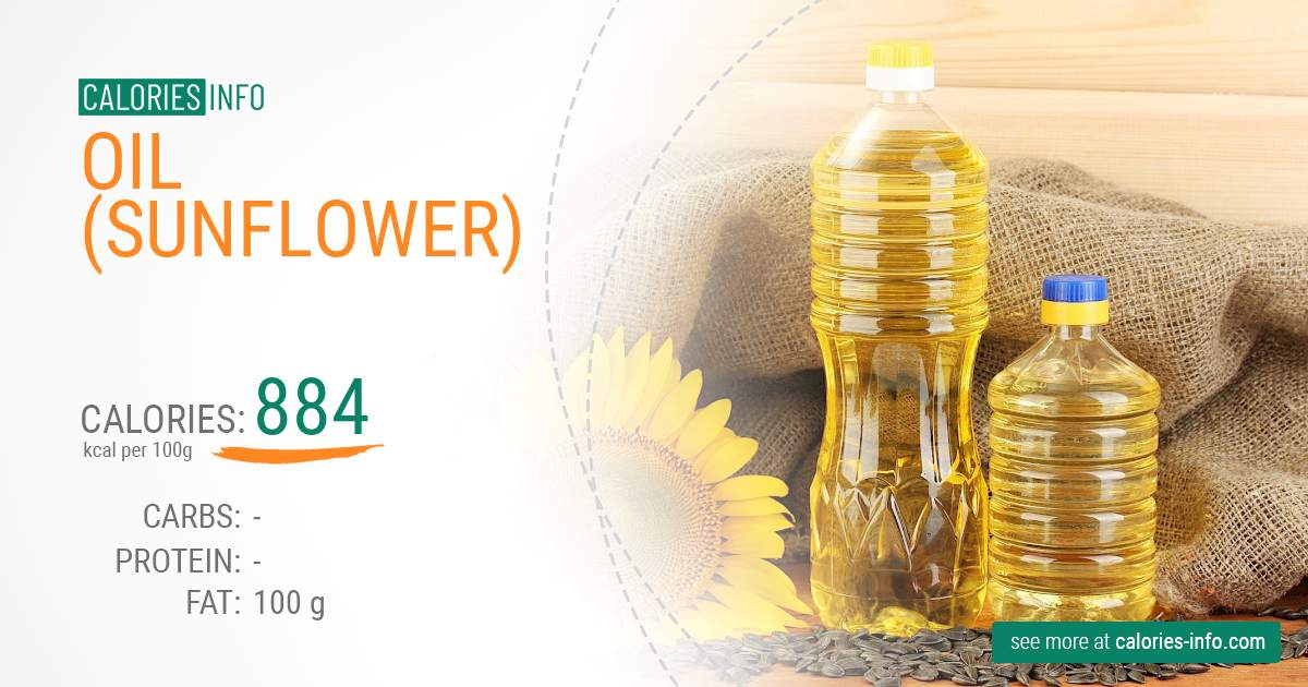 Oil (sunflower) - caloies, wieght