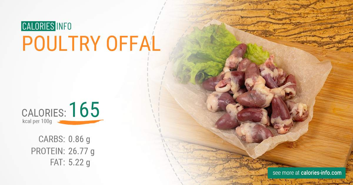 Poultry offal - caloies, wieght