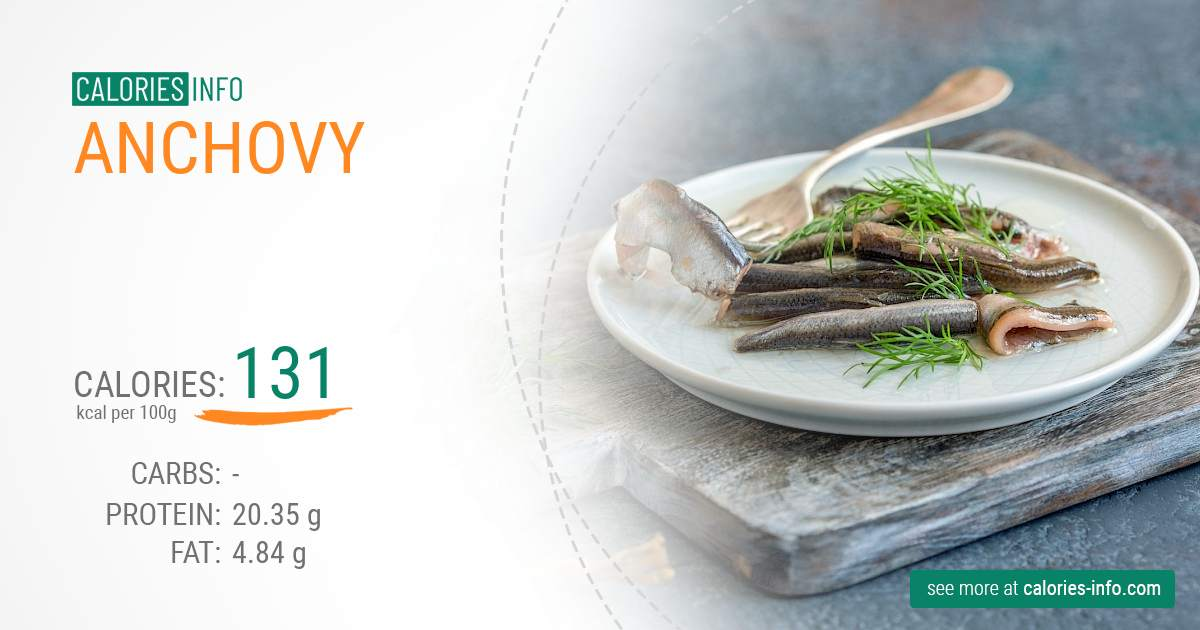 Anchovy - caloies, wieght