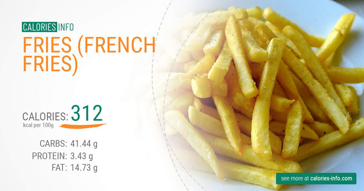 Fries (French fries) - caloies, wieght